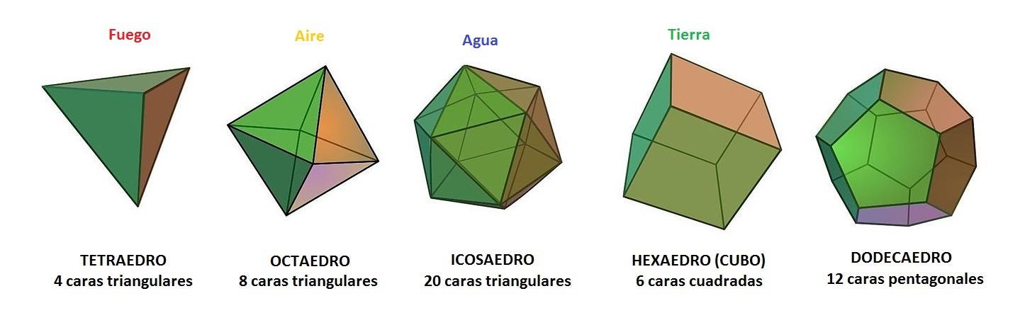 17-1017-poliedrosregulares