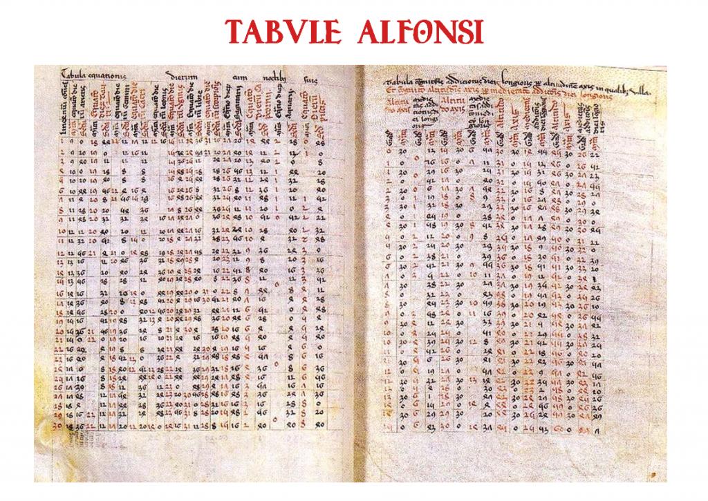 tablasalfonsies