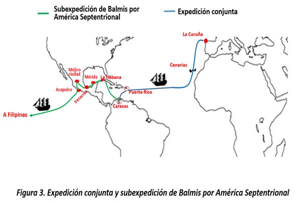 figura-3-expedicion