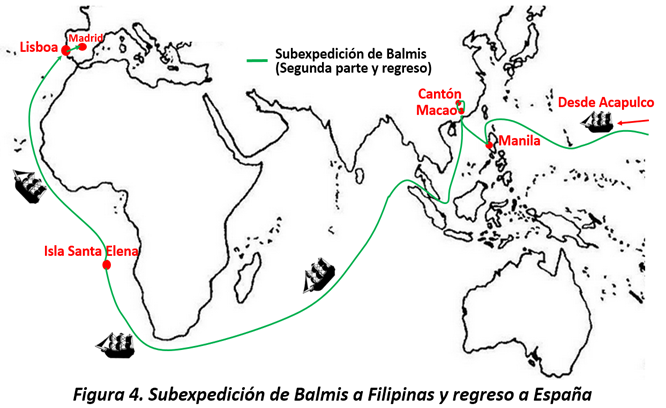 figura-4-expedicion